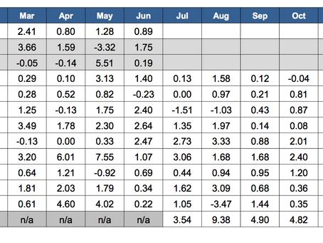 日本中小型株