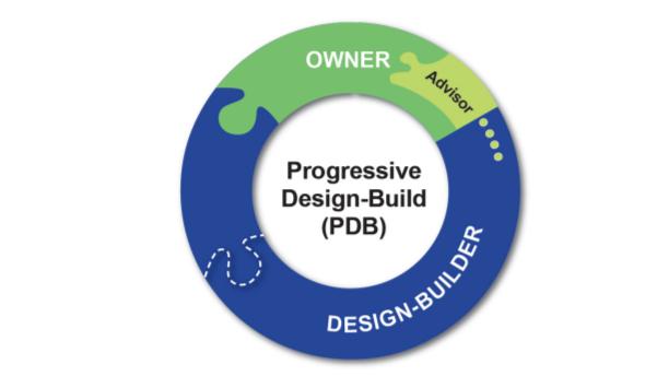 Education Webinar: Progressive Design Build