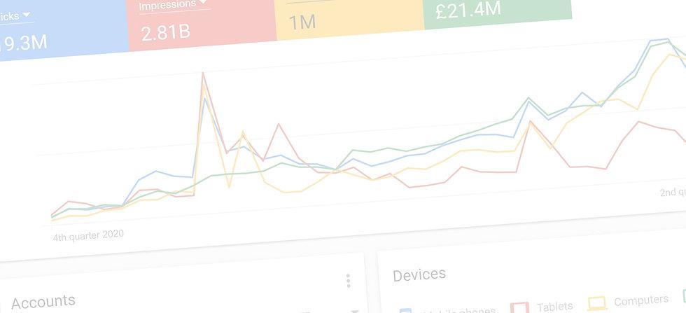 Google Ads Graph Fade 2.jpg