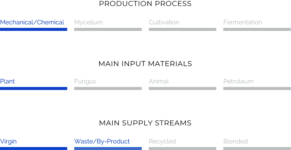 NFW_Company Profile.png