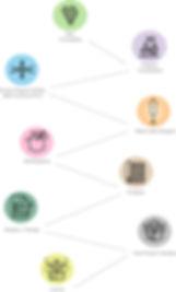 LIT_Finished_goods_Roadmap.jpg