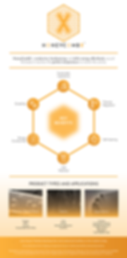 200616_Honeycomb_One Pager.png