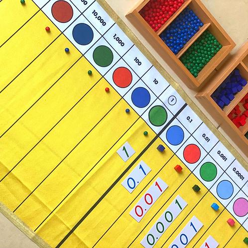 Montessori Fractions Decimal Board Mat