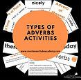 Types of adverbs.JPG