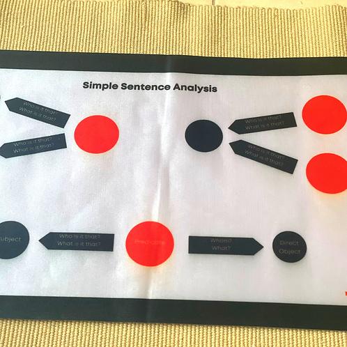 Montessori simple sentence analysis mat