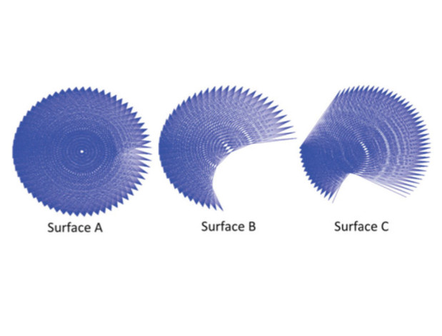 Graph Theory based Surface Variation Modeling