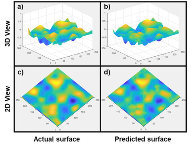 Deep Learning for 3D Surface Generation