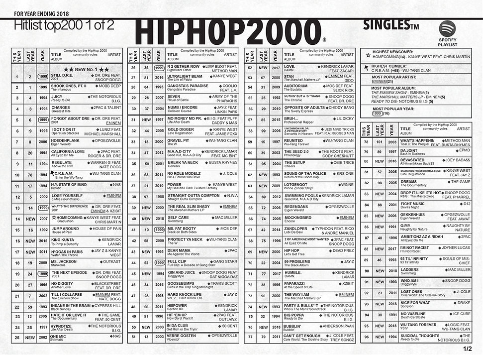 HIPHOP2000 2018 jpeg.jpg