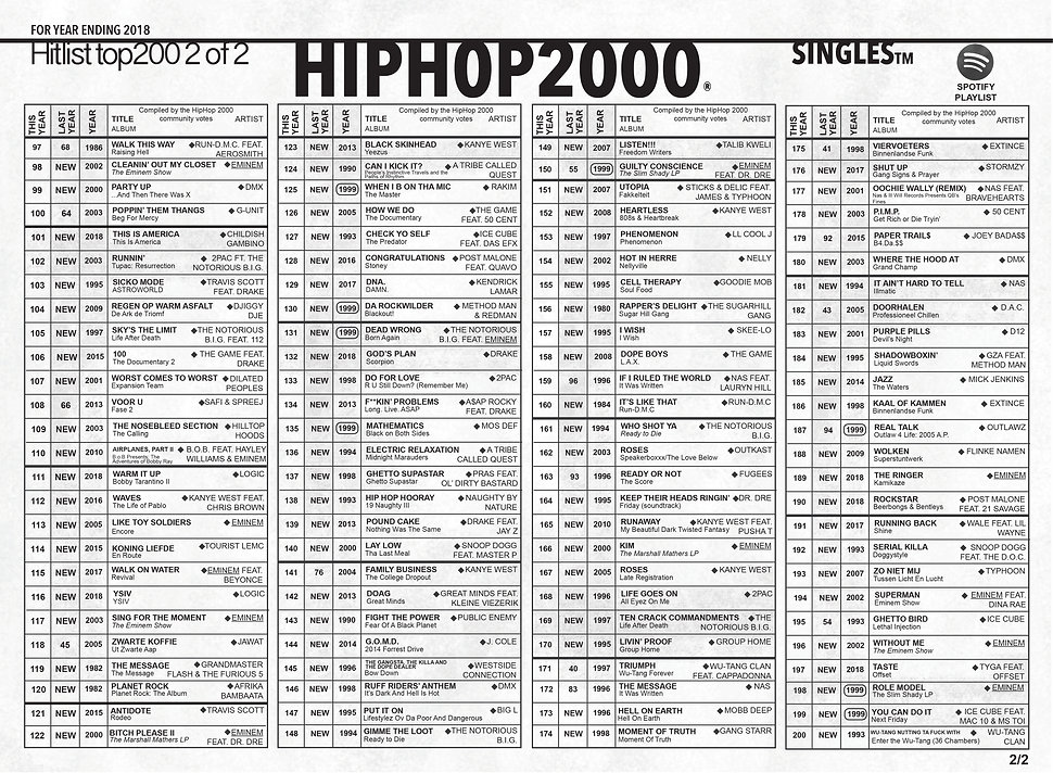 HIPHOP2000 2018 jpeg2.jpg