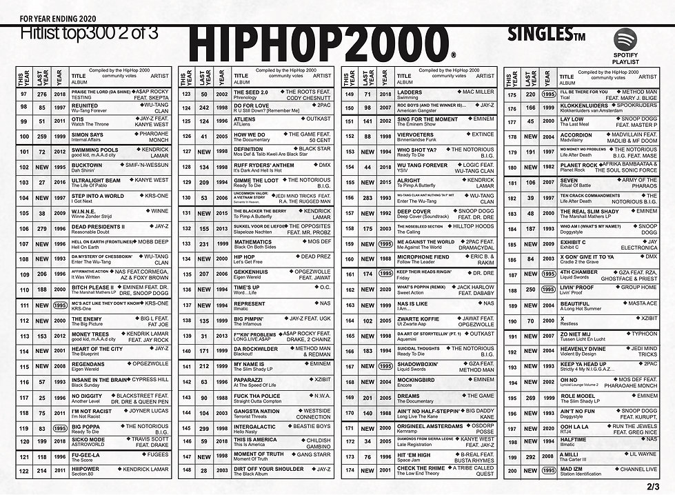 HIPHOP2000 2020.3.jpg