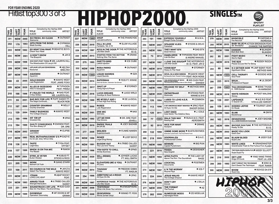 HIPHOP2000 2020.4.jpg