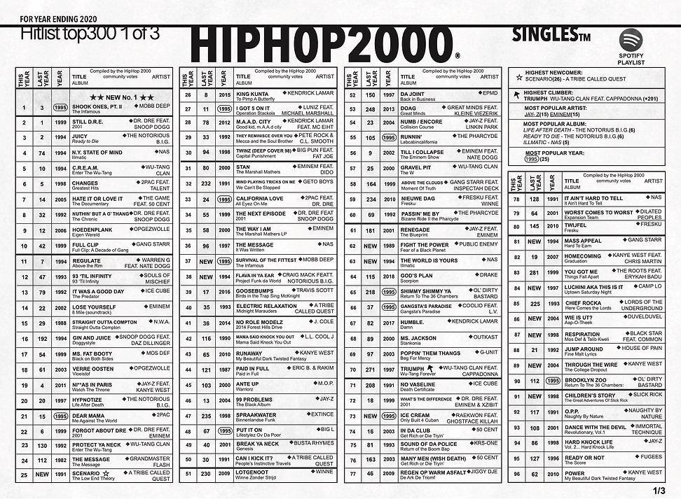 HIPHOP2000 2020.2.jpg
