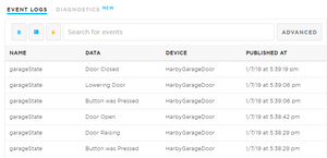Events being logged to the Particle Cloud