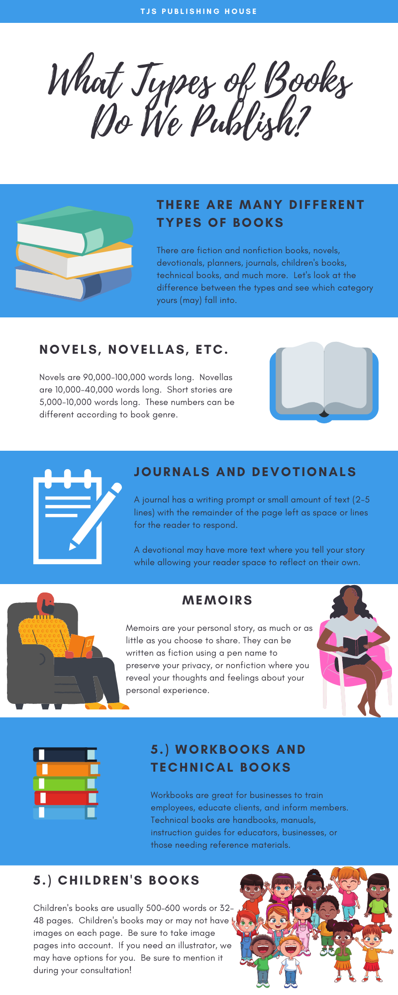 What Type of Books Do We Publish at TJS
