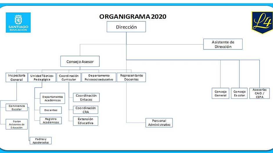 ORGANIGRAMA DEFINIITVO.jpg