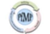 PfMP Application Review