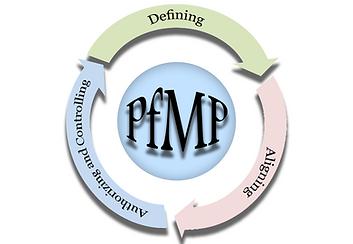 Review your PfMP application