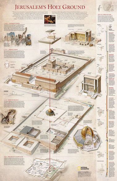 Crucible of History - Historical map of the Temple Mount