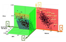USPTO Awards MEE Inc. Patent That Decodes Market Behavior In 4D