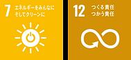 SDGs 地球温暖化防止