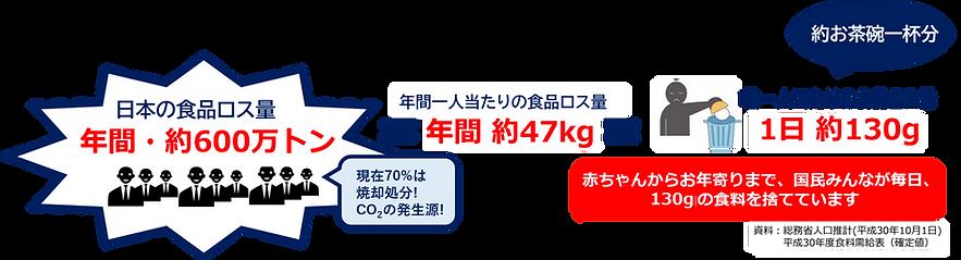 食品ロス2021.png