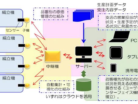 【システム開発事例】生地製造メーカーO社様の場合