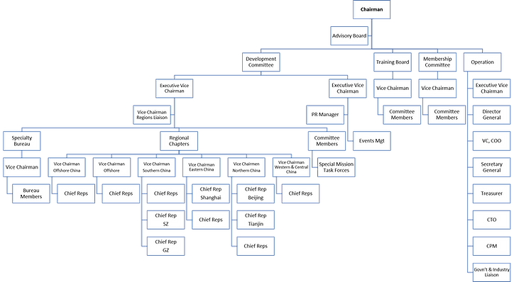 APB Structure.png