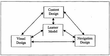learner model.PNG