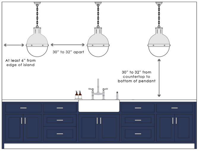 Guide to Hanging Lights