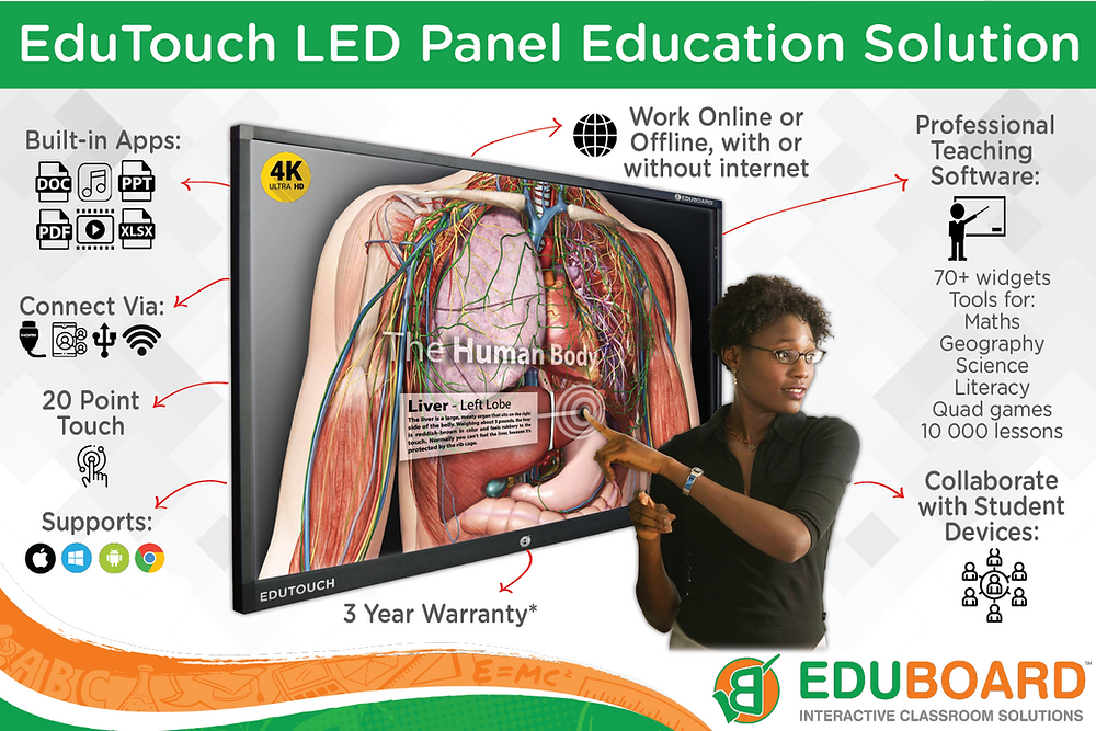 Interactive LED Touch Panel