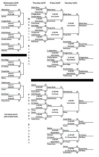 Boys Bracket 19.jpeg