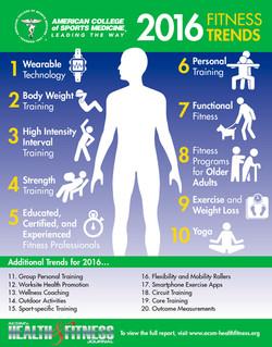 2016-fitness-trends-infographic.jpg