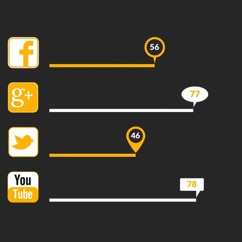 Interaktive Informationskommunikation