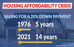 Housing Crisis Card Front.jpg