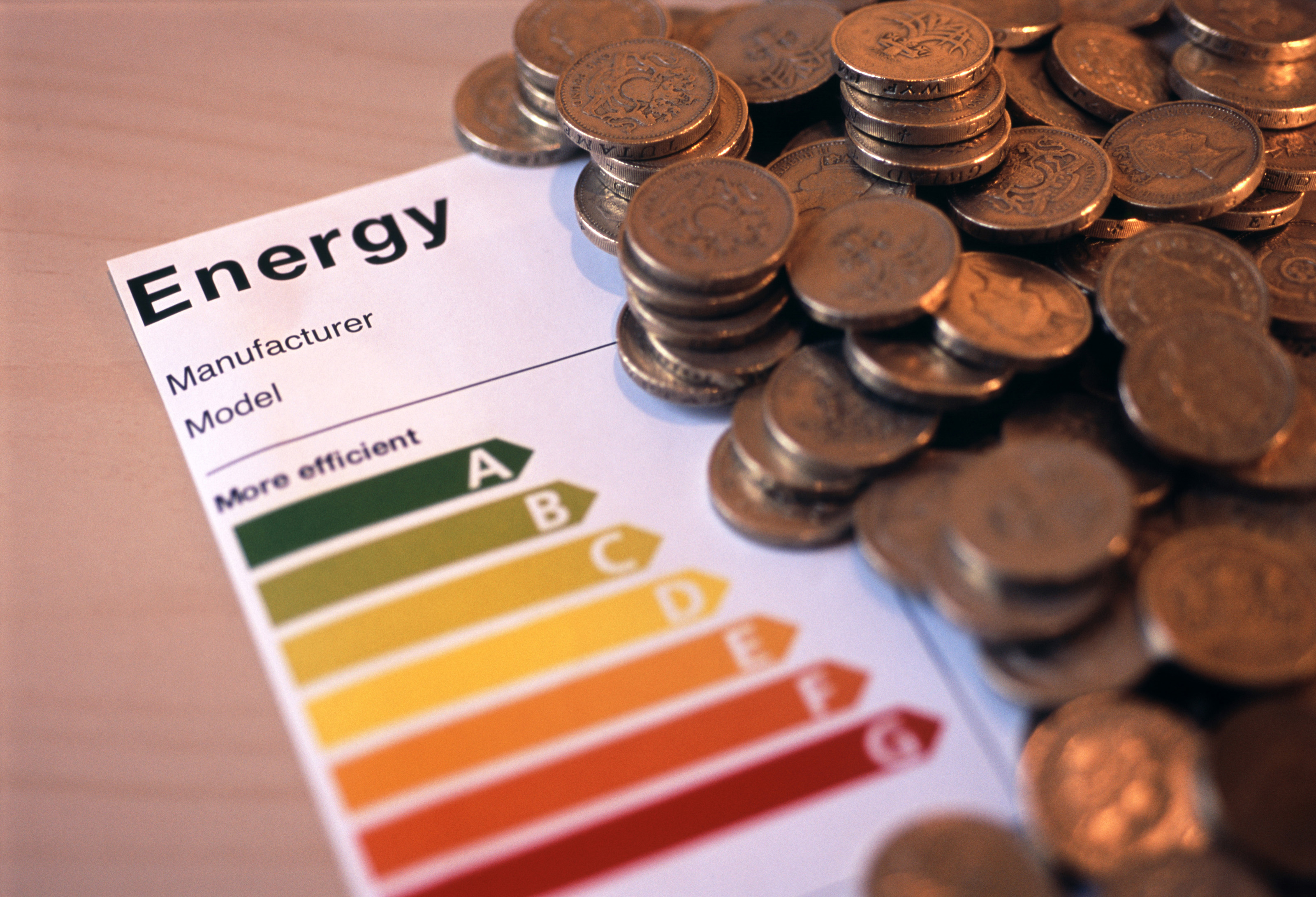 Energy Efficiency Regulations &Codes