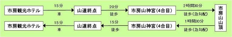 sanchokuruma1.jpg