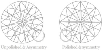 diamond polish - weiss jewelers
