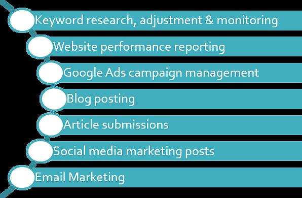digital marketing services.png