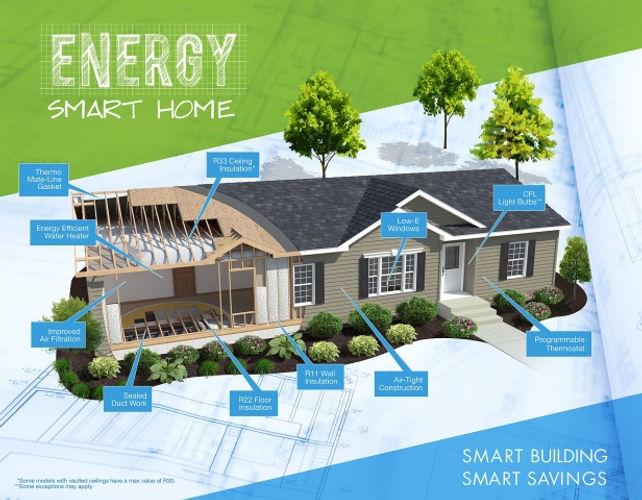 Energy Smart Home | Henry Stahla Homes