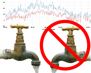 Water supply and toilets: none before April