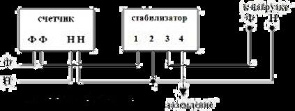 установка стабилизаторов,стабилизаторы