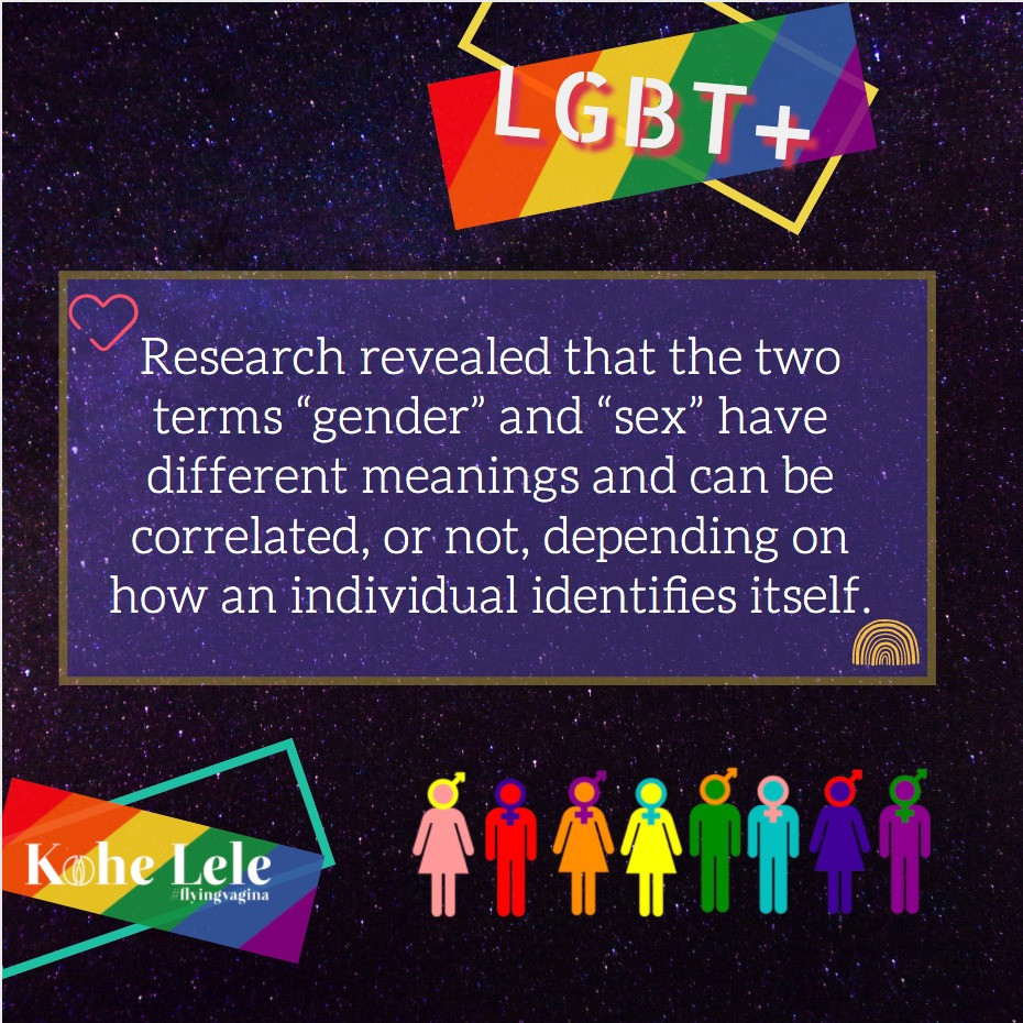 """Research revealed that the two terms """"gender"""" and """"sex"""" have different meaning and can be correlated, or not, depending on how an individual identifies itself."""