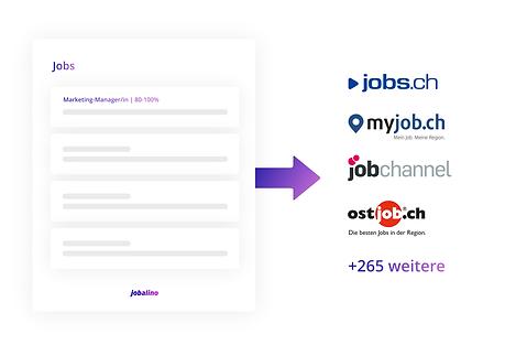 Jobs_Multiposting.png