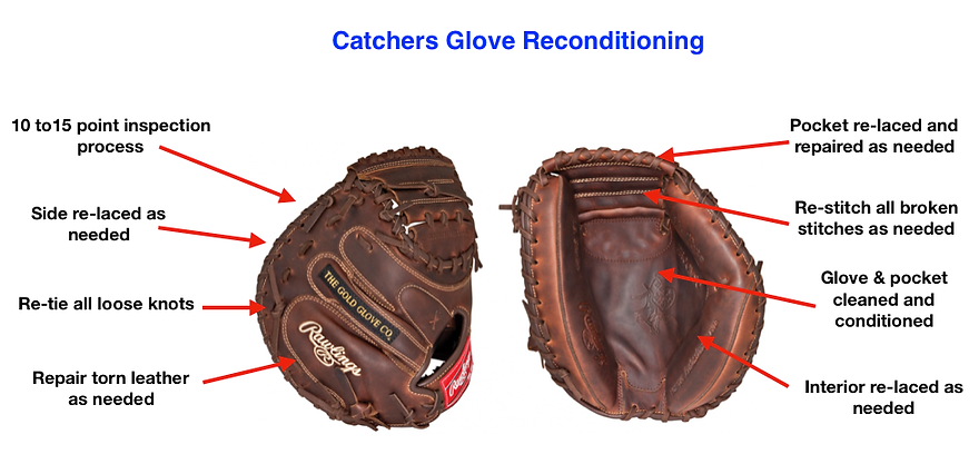 Baseball catchers glove.png