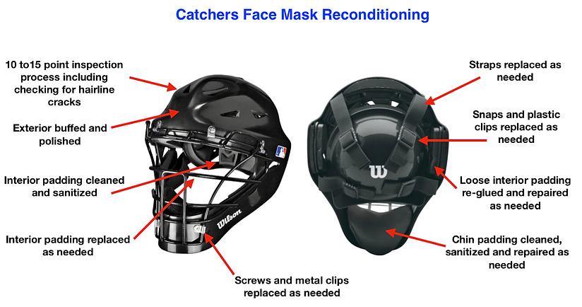 Baseball catchers mask.png