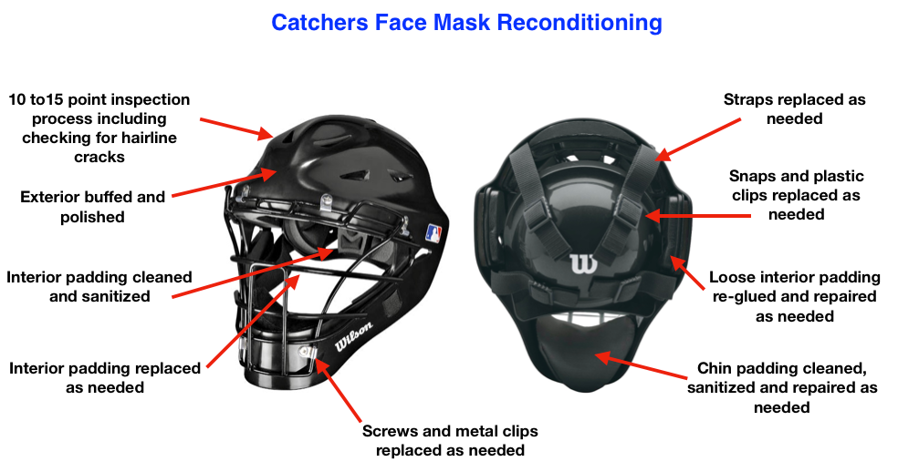 Baseball Catchers Mask Reconditioning