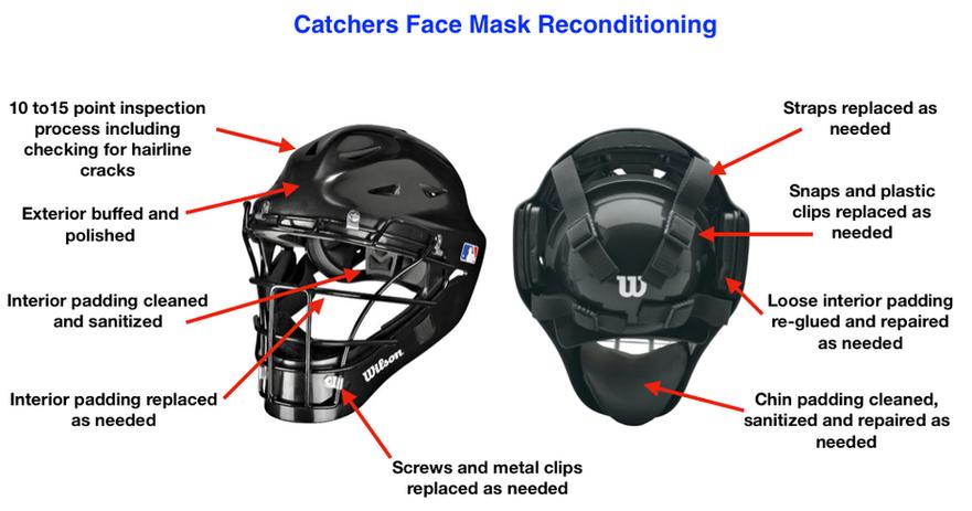 Baseball Catchers Mask Reconditioning