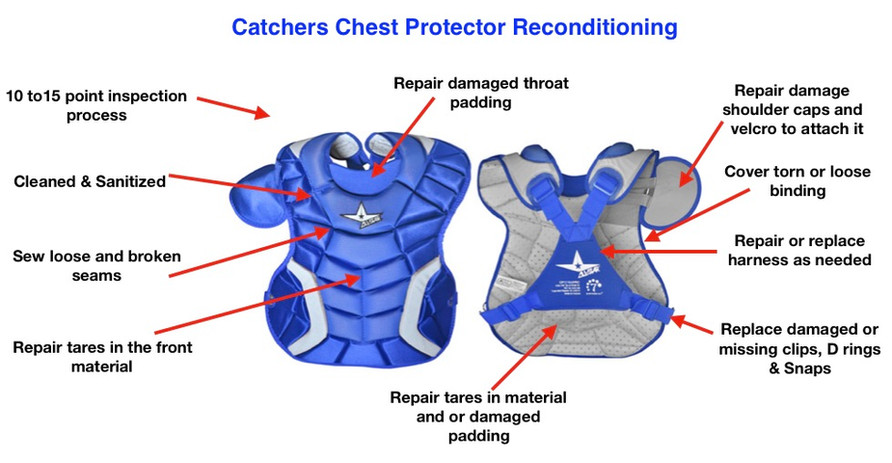 Catchers  Chest Protector Reconditioning