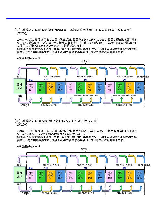 SOAR カタログ新  Ver1.0.1 薬剤込 A4 サブスク_PAGE00