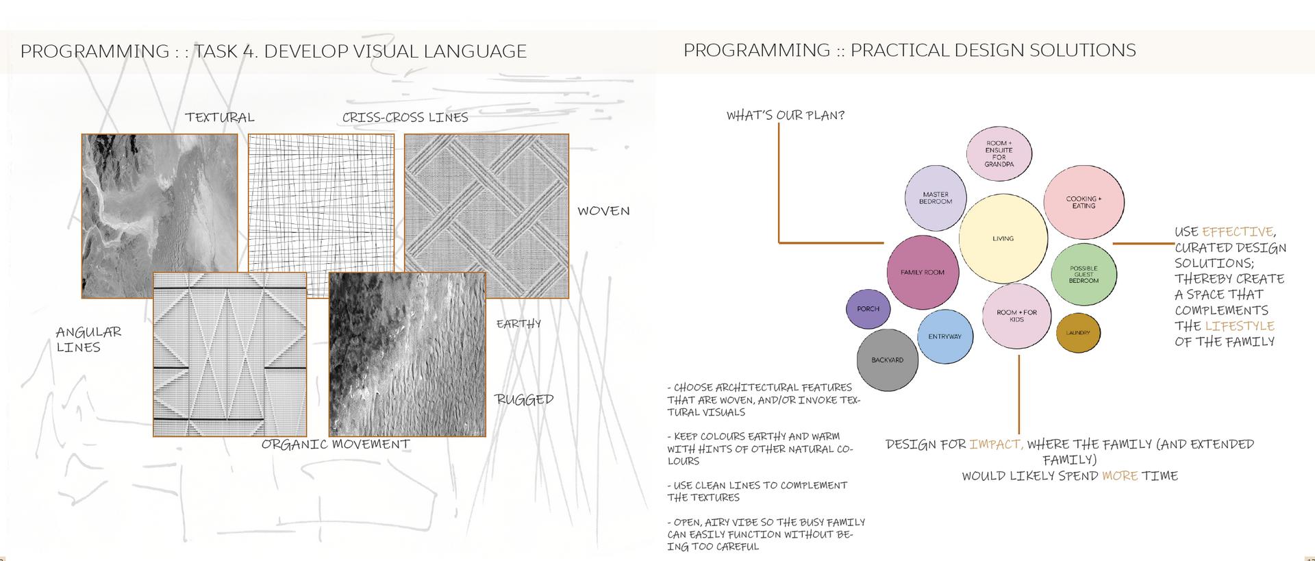 Research: Identifying visual language/Sp